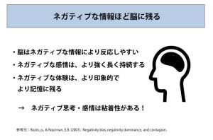 ネガティブな情報ほど脳に残る