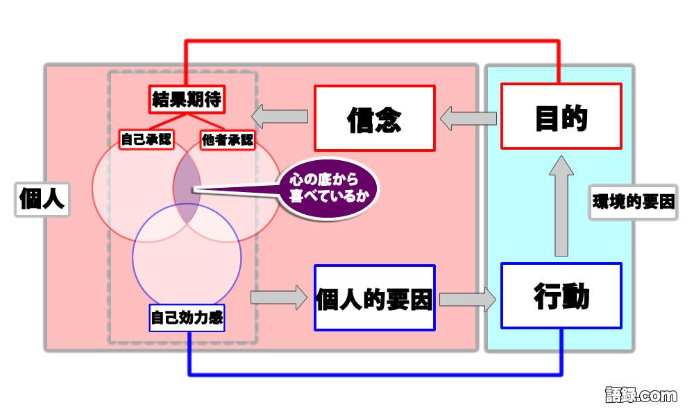 Tモデル(新垣)
